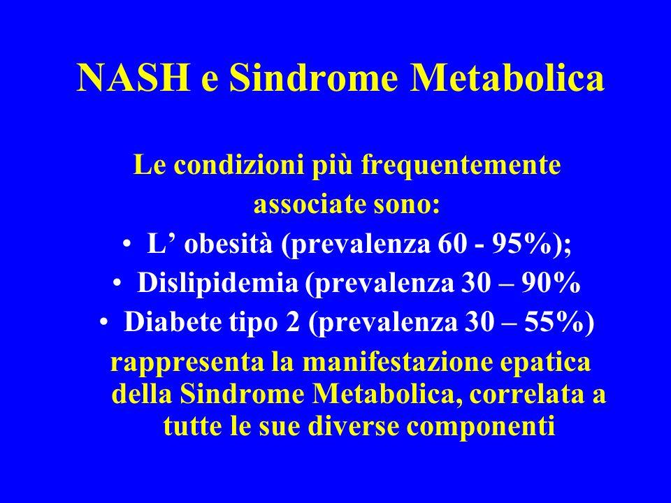 NASH e Sindrome Metabolica Le condizioni più frequentemente associate sono: L obesità (prevalenza 60 - 95%); Dislipidemia (prevalenza 30 – 90% Diabete