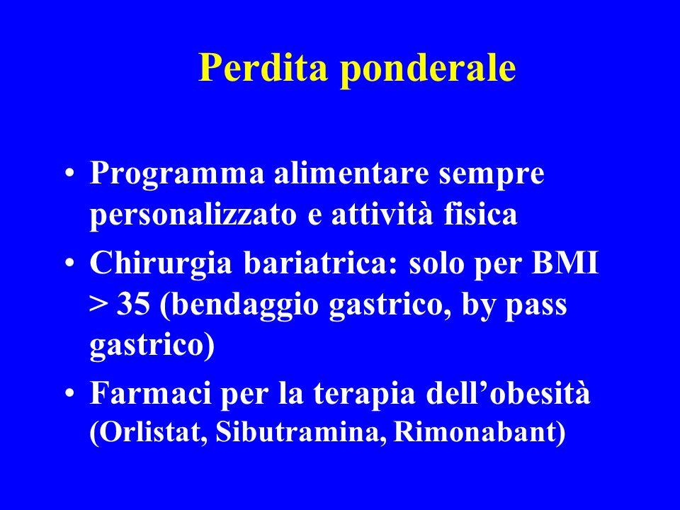 Perdita ponderale Programma alimentare sempre personalizzato e attività fisica Chirurgia bariatrica: solo per BMI > 35 (bendaggio gastrico, by pass ga