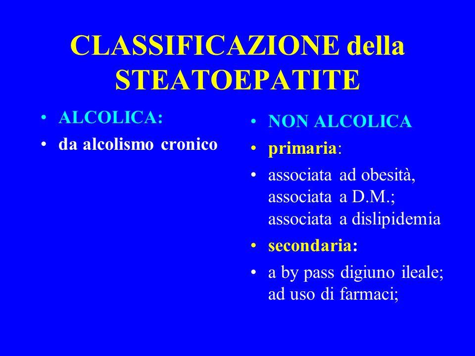 CLASSIFICAZIONE della STEATOEPATITE ALCOLICA: da alcolismo cronico NON ALCOLICA primaria: associata ad obesità, associata a D.M.; associata a dislipid