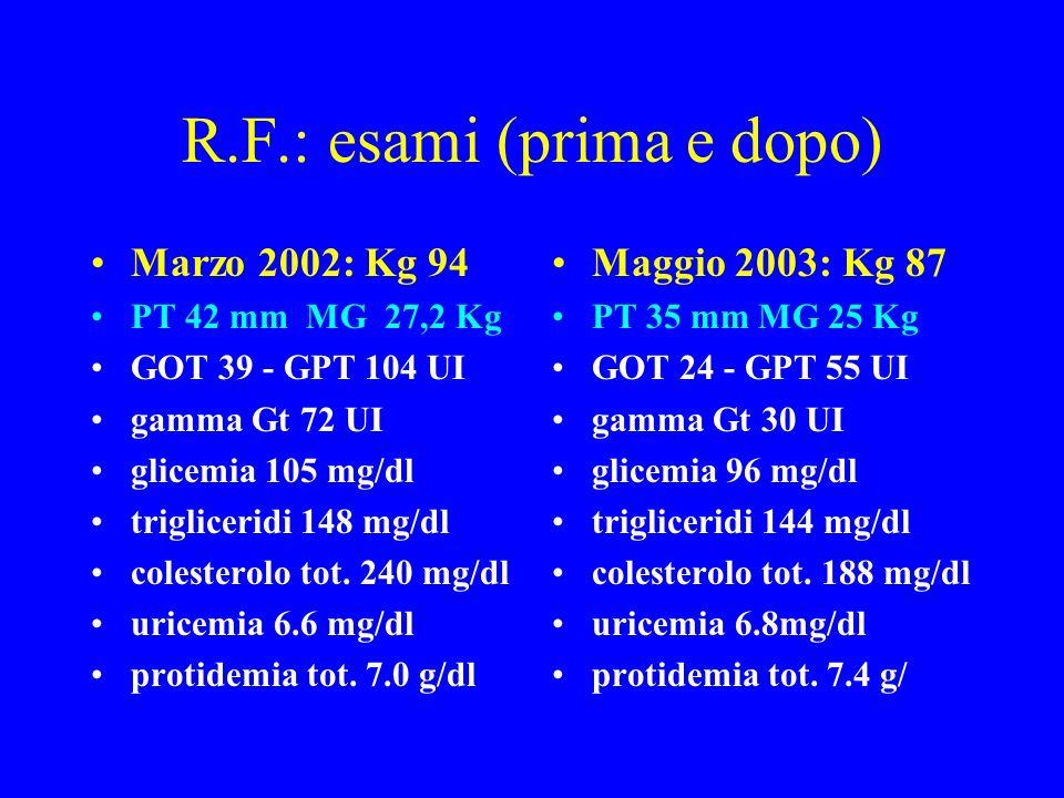 R.F.: esami (prima e dopo) Marzo 2002: Kg 94 PT 42 mm MG 27,2 Kg GOT 39 - GPT 104 UI gamma Gt 72 UI glicemia 105 mg/dl trigliceridi 148 mg/dl colester