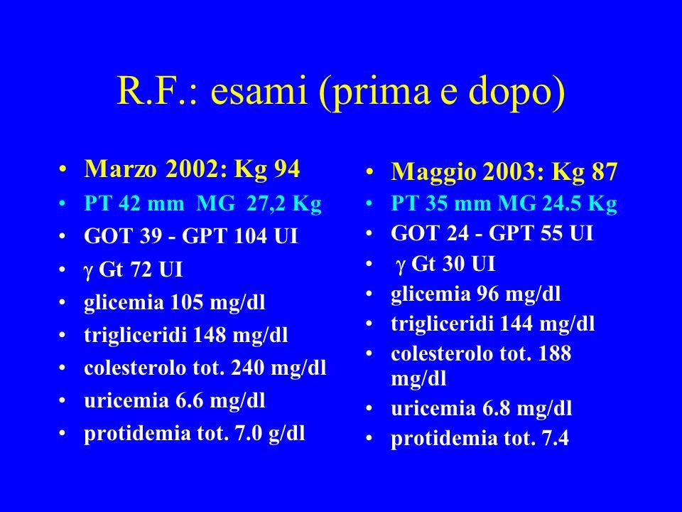 F.R.: ECOGRAFIA ADDOMINALE (indagine ostacolata da intenso meteorismo) Fegato di dimensioni aumentate, a margini regolari, ad ecostruttura iperecogena e brillante (steatosi di grado severo).