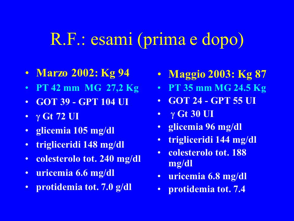R.F.: esami (prima e dopo) Marzo 2002: Kg 94 PT 42 mm MG 27,2 Kg GOT 39 - GPT 104 UI Gt 72 UI glicemia 105 mg/dl trigliceridi 148 mg/dl colesterolo to