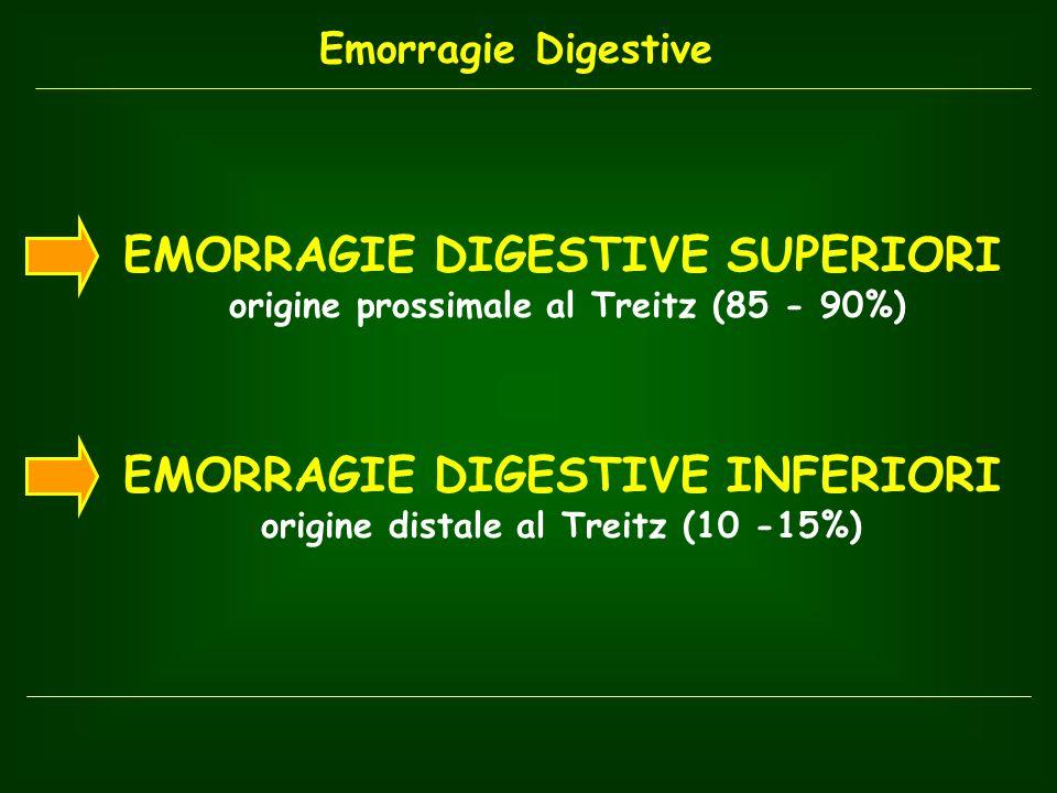 EMORRAGIE DIGESTIVE SUPERIORI origine prossimale al Treitz (85 - 90%) EMORRAGIE DIGESTIVE INFERIORI origine distale al Treitz (10 -15%)