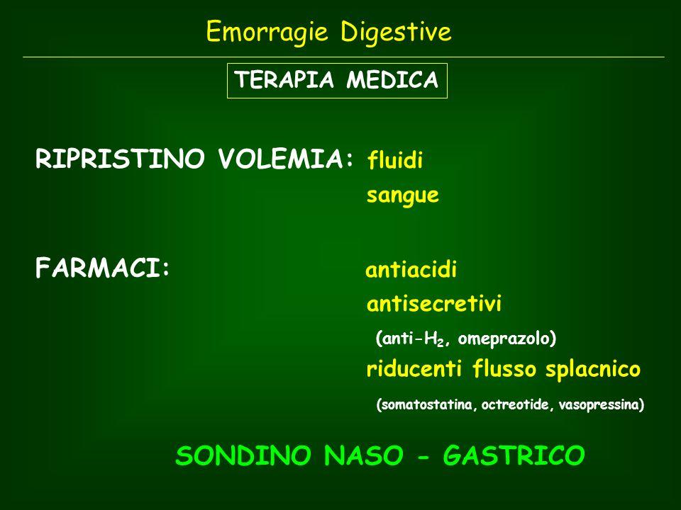 TERAPIA MEDICA RIPRISTINO VOLEMIA: fluidi sangue FARMACI: antiacidi antisecretivi (anti-H 2, omeprazolo) riducenti flusso splacnico (somatostatina, oc