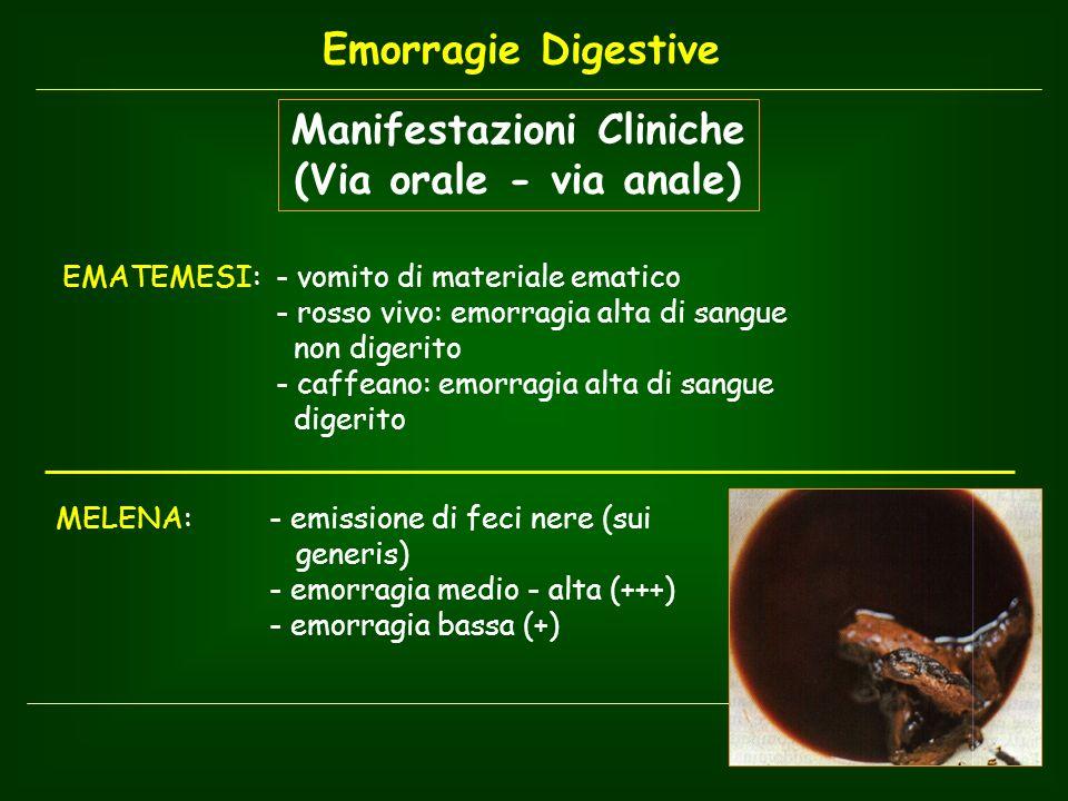 Manifestazioni Cliniche (Via orale - via anale) EMATEMESI:- vomito di materiale ematico - rosso vivo: emorragia alta di sangue non digerito - caffeano