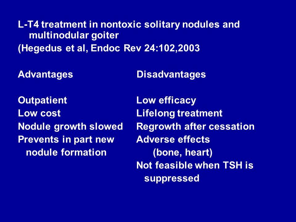 L-T4 treatment in nontoxic solitary nodules and multinodular goiter (Hegedus et al, Endoc Rev 24:102,2003 Advantages Disadvantages OutpatientLow effic