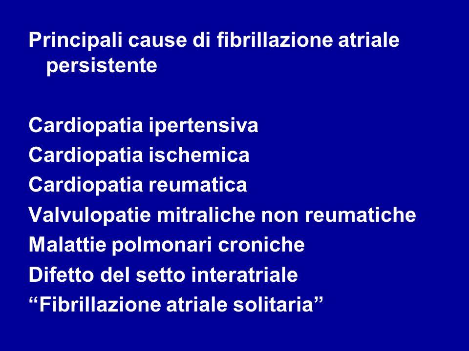 Principali cause di fibrillazione atriale persistente Cardiopatia ipertensiva Cardiopatia ischemica Cardiopatia reumatica Valvulopatie mitraliche non