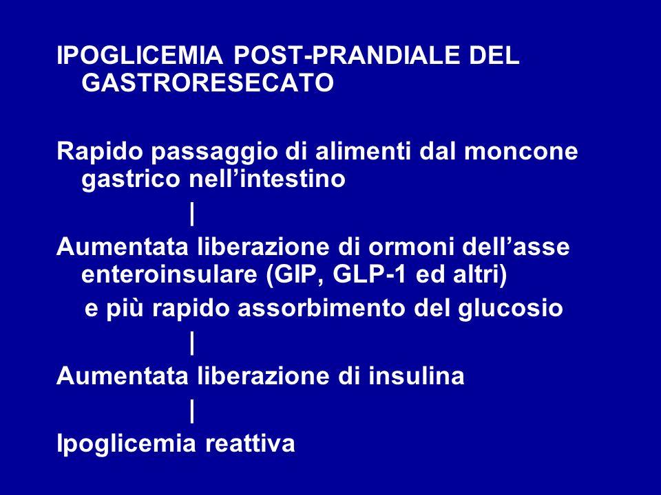 IPOGLICEMIA POST-PRANDIALE DEL GASTRORESECATO Rapido passaggio di alimenti dal moncone gastrico nellintestino | Aumentata liberazione di ormoni dellas