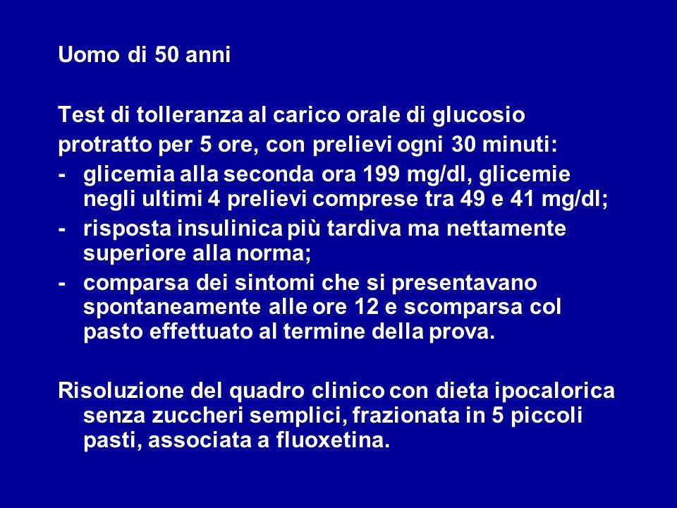Uomo di 50 anni Test di tolleranza al carico orale di glucosio protratto per 5 ore, con prelievi ogni 30 minuti: -glicemia alla seconda ora 199 mg/dl,