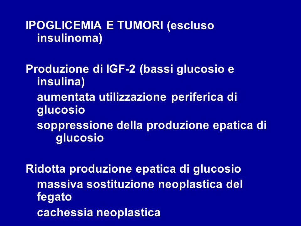 IPOGLICEMIA E TUMORI (escluso insulinoma) Produzione di IGF-2 (bassi glucosio e insulina) aumentata utilizzazione periferica di glucosio soppressione