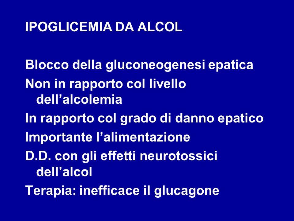 IPOGLICEMIA DA ALCOL Blocco della gluconeogenesi epatica Non in rapporto col livello dellalcolemia In rapporto col grado di danno epatico Importante l