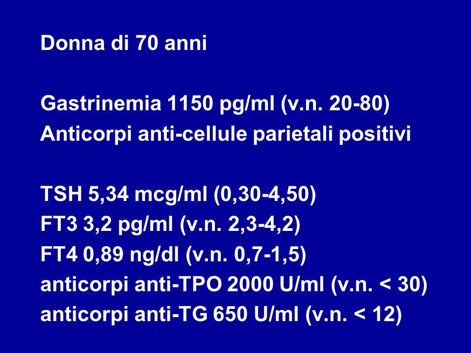 Donna di 70 anni Gastrinemia 1150 pg/ml (v.n. 20-80) Anticorpi anti-cellule parietali positivi TSH 5,34 mcg/ml (0,30-4,50) FT3 3,2 pg/ml (v.n. 2,3-4,2