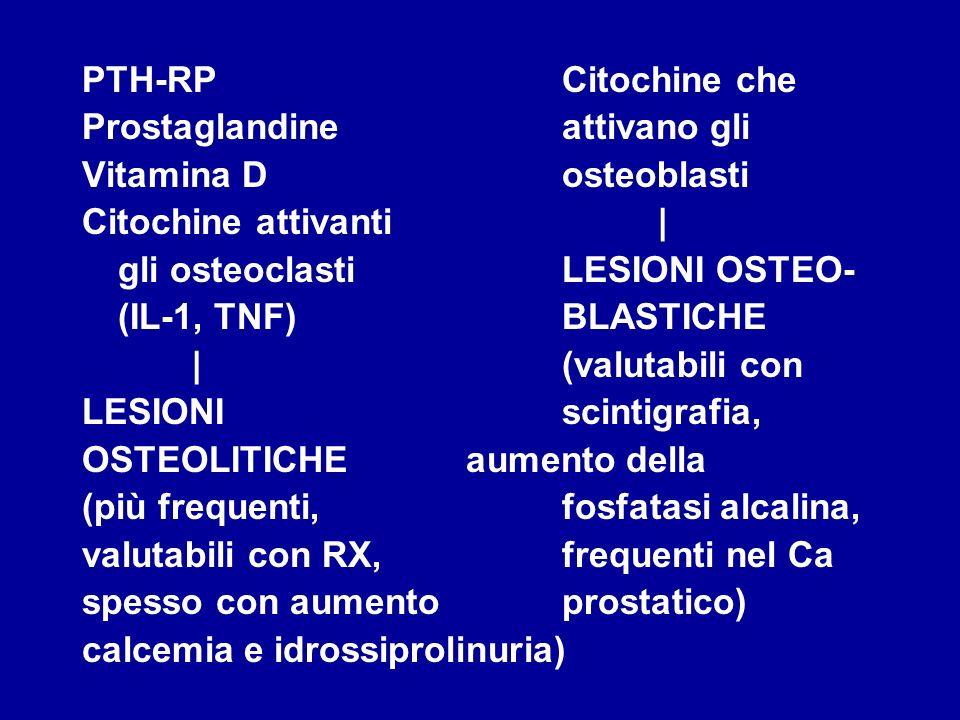 PTH-RPCitochine che Prostaglandineattivano gli Vitamina Dosteoblasti Citochine attivanti| gli osteoclasti LESIONI OSTEO- (IL-1, TNF)BLASTICHE |(valuta