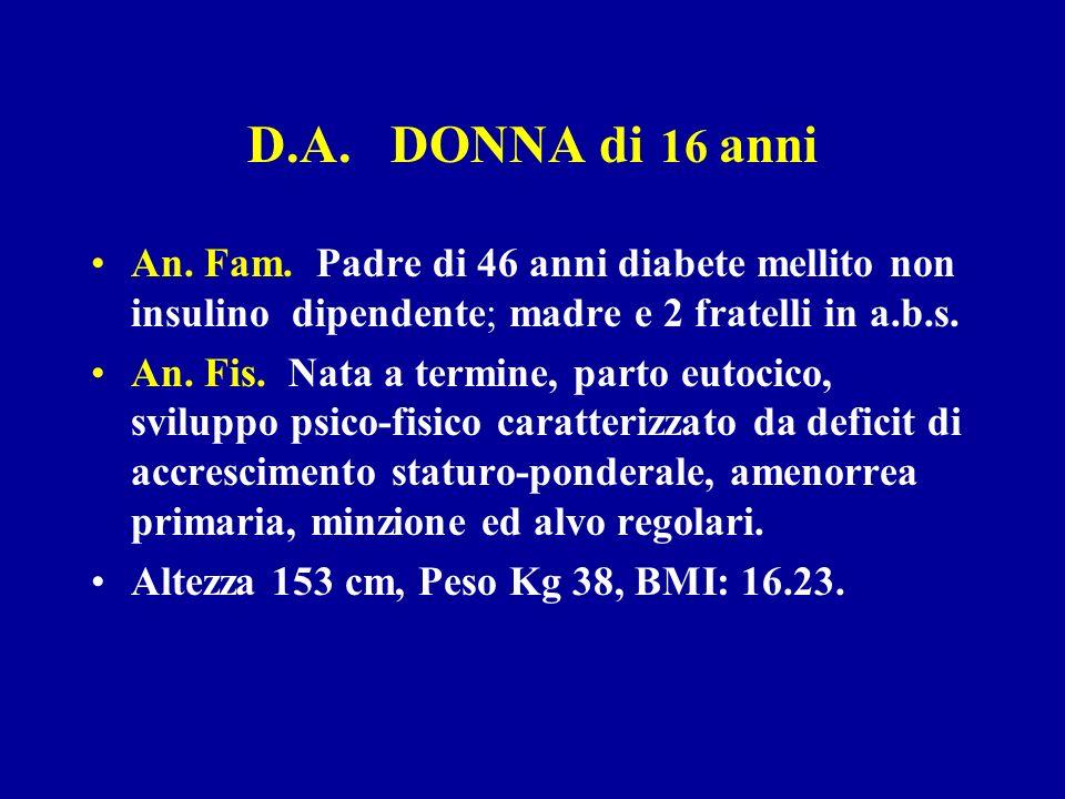 D.A. DONNA di 16 anni An. Fam. Padre di 46 anni diabete mellito non insulino dipendente; madre e 2 fratelli in a.b.s. An. Fis. Nata a termine, parto e