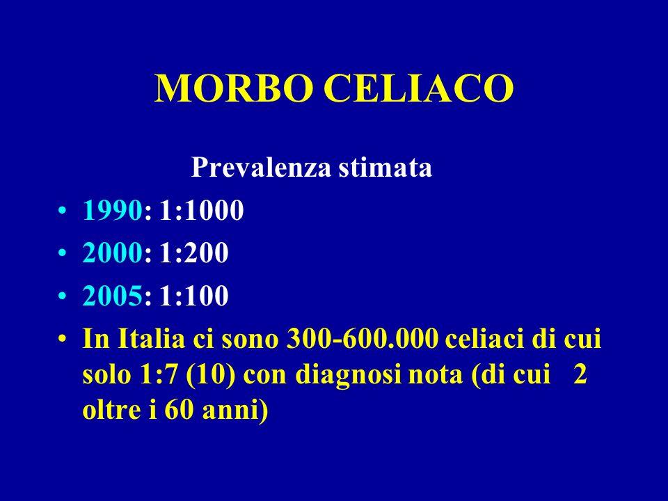 MORBO CELIACO Prevalenza stimata 1990: 1:1000 2000: 1:200 2005: 1:100 In Italia ci sono 300-600.000 celiaci di cui solo 1:7 (10) con diagnosi nota (di