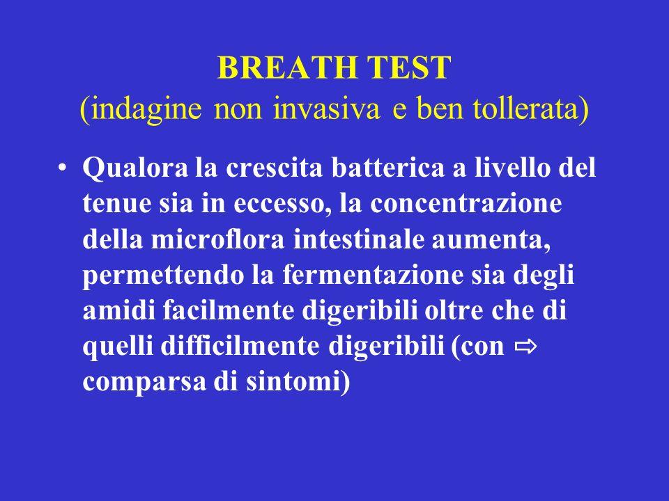 BREATH TEST (indagine non invasiva e ben tollerata) Qualora la crescita batterica a livello del tenue sia in eccesso, la concentrazione della microflo