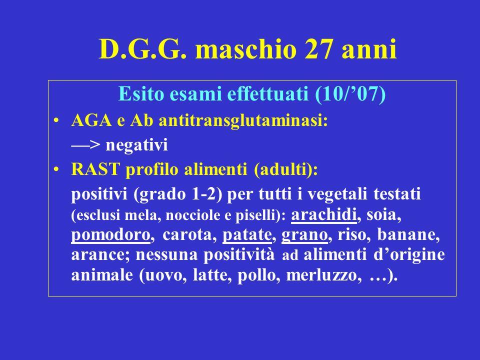 D.G.G. maschio 27 anni Esito esami effettuati (10/07) AGA e Ab antitransglutaminasi: > negativi RAST profilo alimenti (adulti): positivi (grado 1-2) p