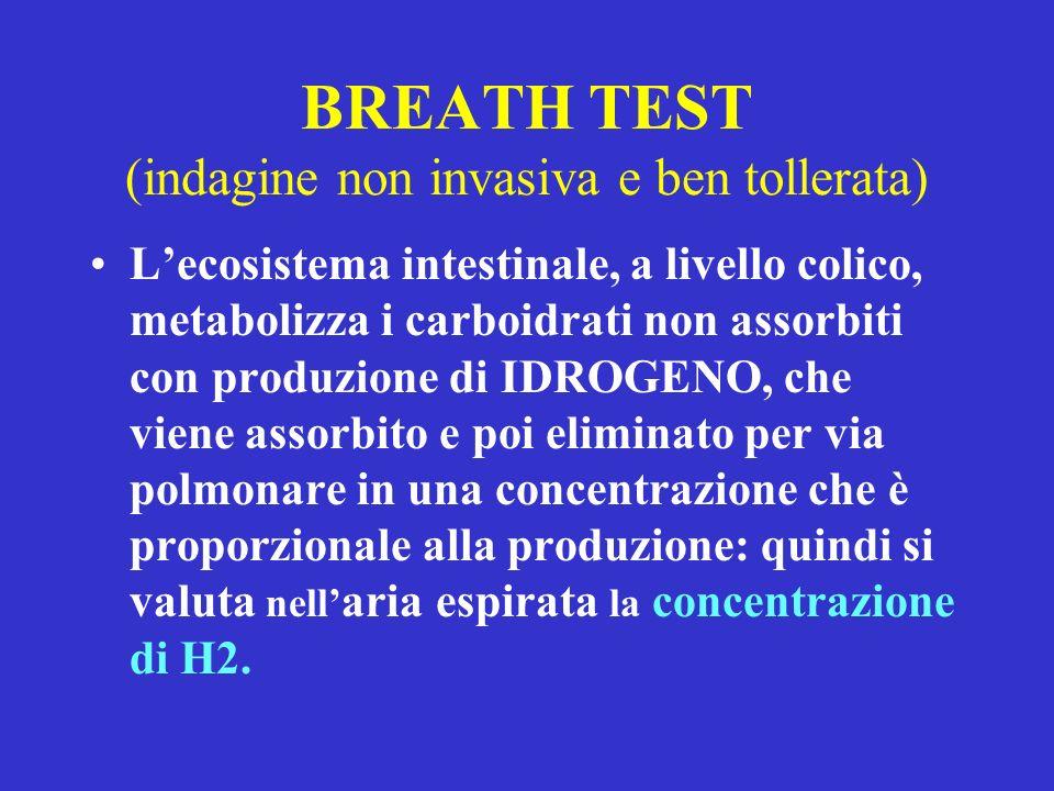 BREATH TEST (indagine non invasiva e ben tollerata) Lecosistema intestinale, a livello colico, metabolizza i carboidrati non assorbiti con produzione di IDROGENO, che viene assorbito e poi eliminato per via polmonare in una concentrazione che è proporzionale alla produzione: quindi si valuta nell aria espirata la concentrazione di H2.