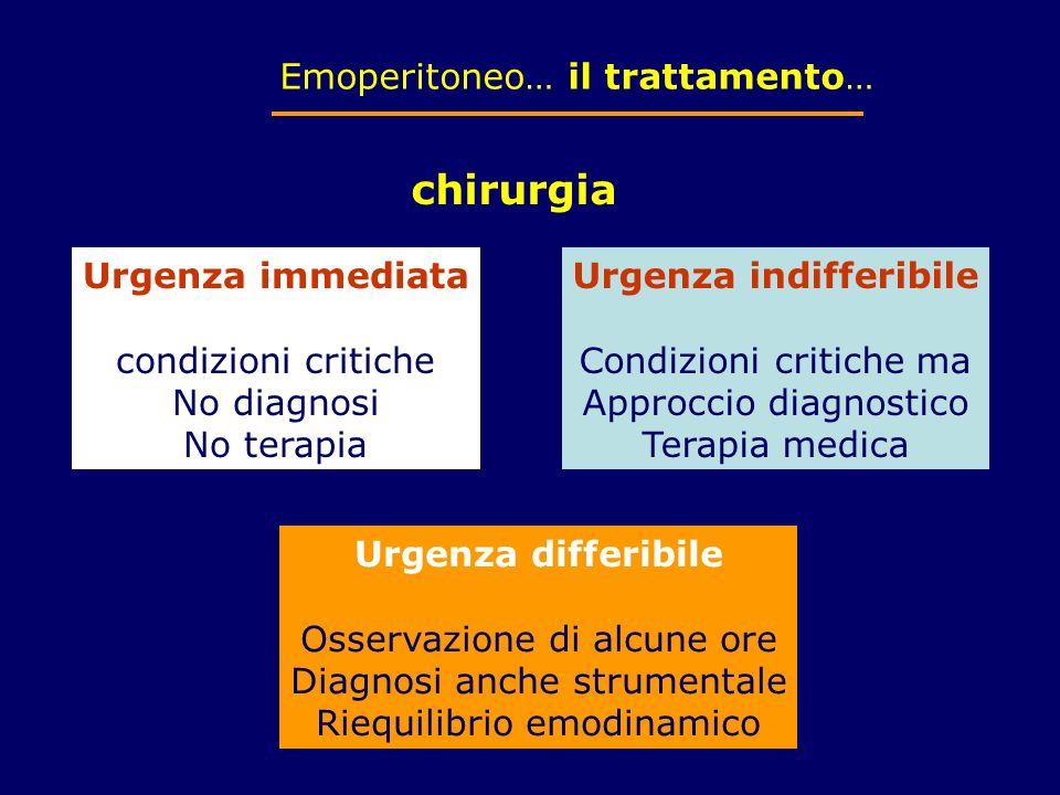 Emoperitoneo… il trattamento… chirurgia Urgenza immediata condizioni critiche No diagnosi No terapia Urgenza indifferibile Condizioni critiche ma Appr