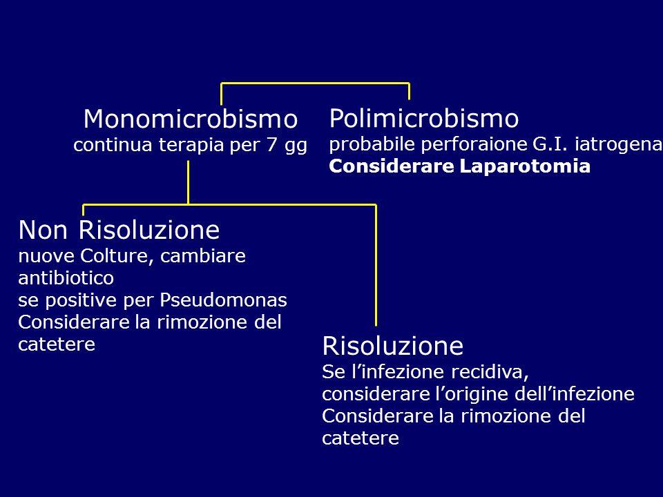 Monomicrobismo continua terapia per 7 gg Polimicrobismo probabile perforaione G.I. iatrogena Considerare Laparotomia Non Risoluzione nuove Colture, ca