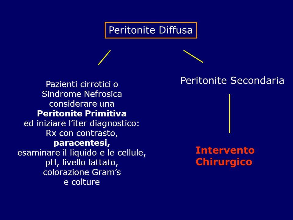 Peritonite Diffusa Peritonite Secondaria Intervento Chirurgico Pazienti cirrotici o Sindrome Nefrosica considerare una Peritonite Primitiva ed iniziar