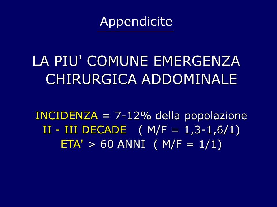 Appendicite LA PIU' COMUNE EMERGENZA CHIRURGICA ADDOMINALE INCIDENZA = 7-12% della popolazione II - III DECADE ( M/F = 1,3-1,6/1) ETA' > 60 ANNI ( M/F