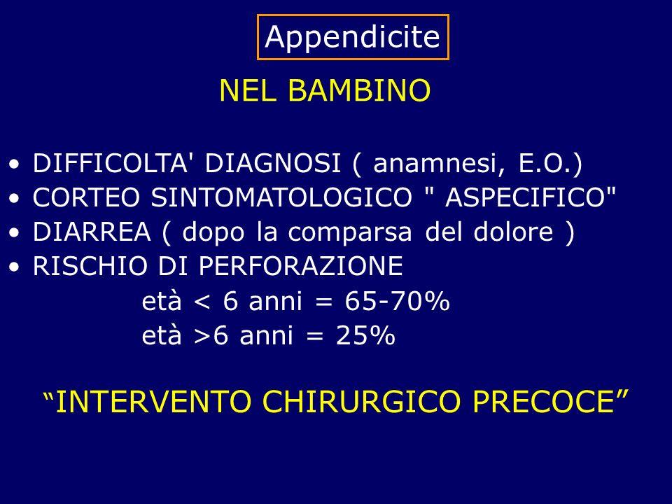 NEL BAMBINO DIFFICOLTA' DIAGNOSI ( anamnesi, E.O.) CORTEO SINTOMATOLOGICO