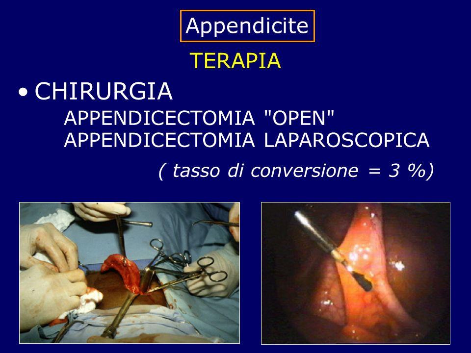 TERAPIA CHIRURGIA APPENDICECTOMIA