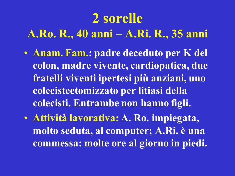 2 sorelle A.Ro. R., 40 anni – A.Ri. R., 35 anni Anam. Fam.: padre deceduto per K del colon, madre vivente, cardiopatica, due fratelli viventi ipertesi