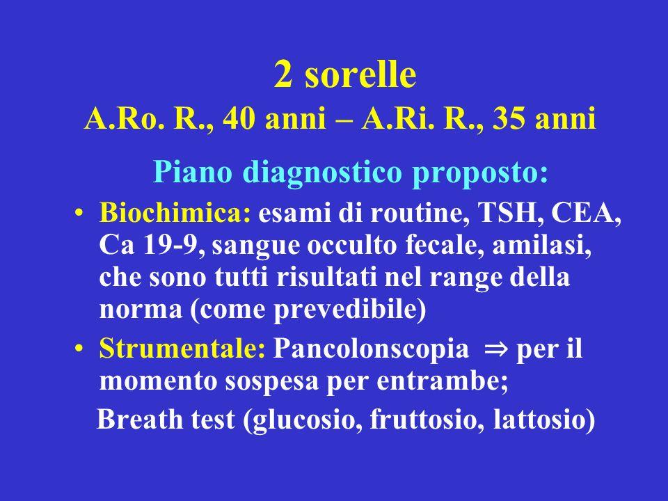 2 sorelle A.Ro. R., 40 anni – A.Ri. R., 35 anni Piano diagnostico proposto: Biochimica: esami di routine, TSH, CEA, Ca 19-9, sangue occulto fecale, am