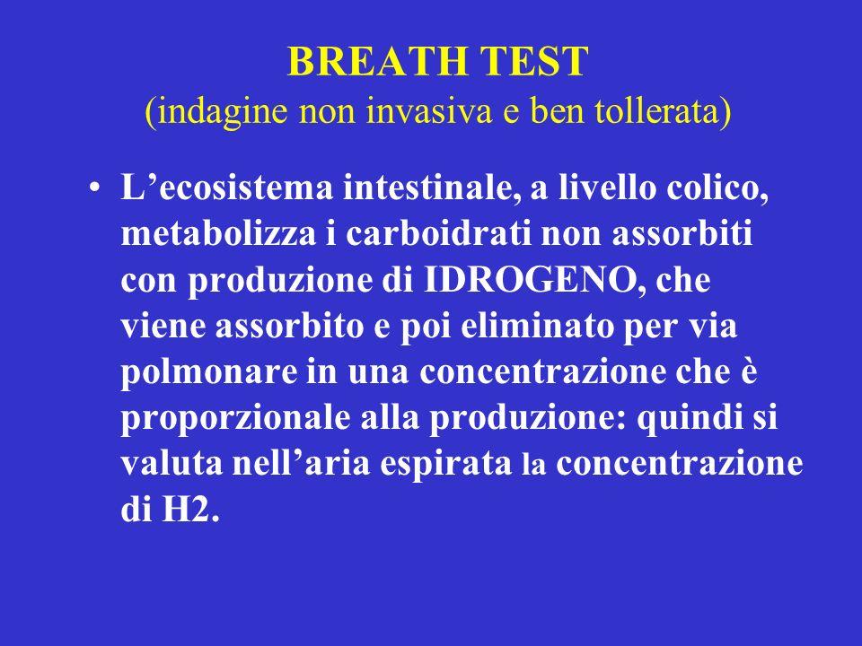 BREATH TEST (indagine non invasiva e ben tollerata) Lecosistema intestinale, a livello colico, metabolizza i carboidrati non assorbiti con produzione
