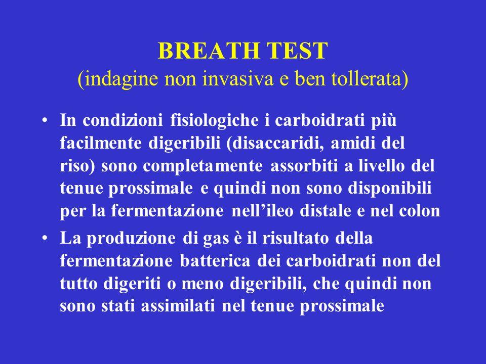 BREATH TEST (indagine non invasiva e ben tollerata) In condizioni fisiologiche i carboidrati più facilmente digeribili (disaccaridi, amidi del riso) s