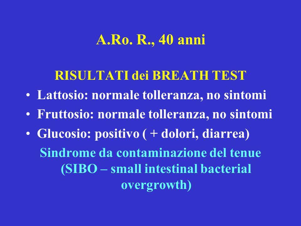 A.Ro. R., 40 anni RISULTATI dei BREATH TEST Lattosio: normale tolleranza, no sintomi Fruttosio: normale tolleranza, no sintomi Glucosio: positivo ( +