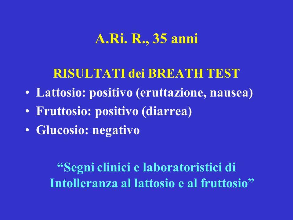 A.Ri. R., 35 anni RISULTATI dei BREATH TEST Lattosio: positivo (eruttazione, nausea) Fruttosio: positivo (diarrea) Glucosio: negativo Segni clinici e