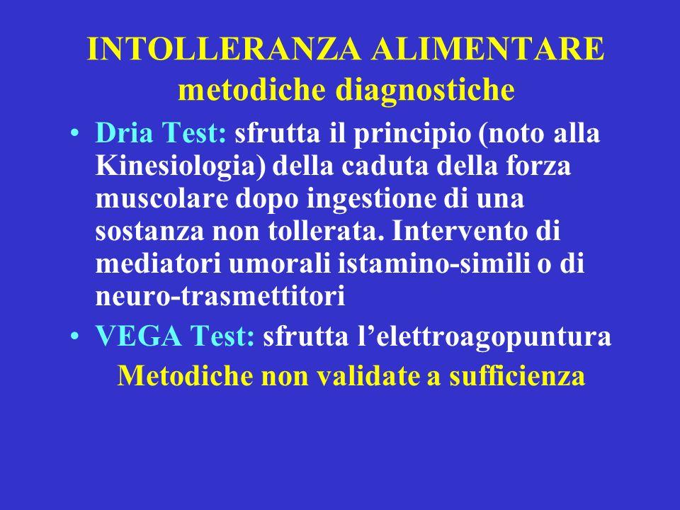 INTOLLERANZA ALIMENTARE metodiche diagnostiche Dria Test: sfrutta il principio (noto alla Kinesiologia) della caduta della forza muscolare dopo ingest