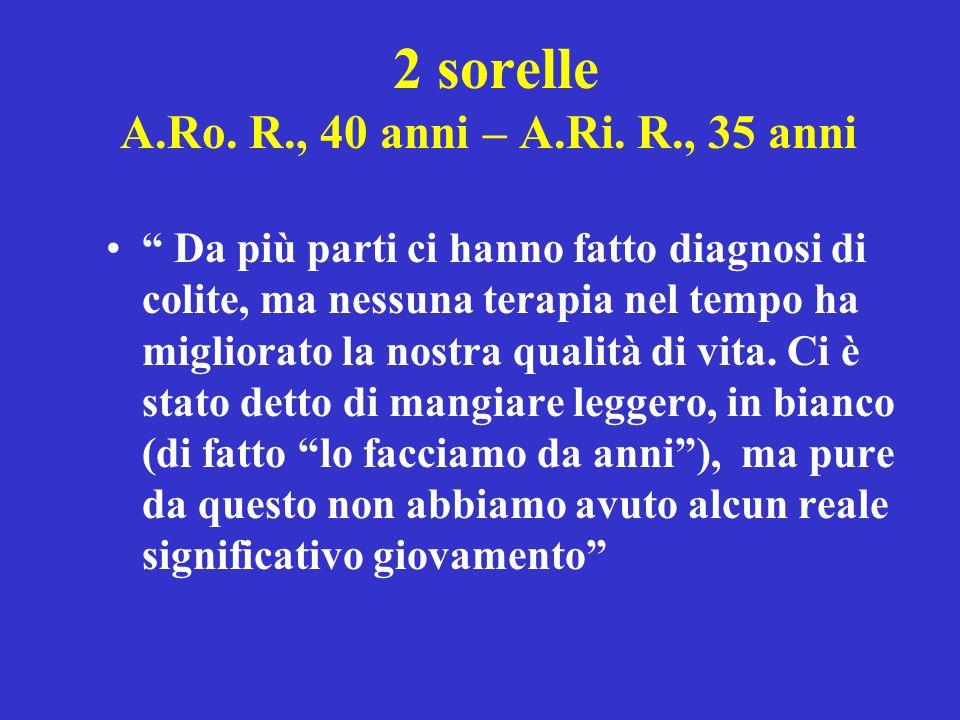 2 sorelle A.Ro. R., 40 anni – A.Ri. R., 35 anni Da più parti ci hanno fatto diagnosi di colite, ma nessuna terapia nel tempo ha migliorato la nostra q