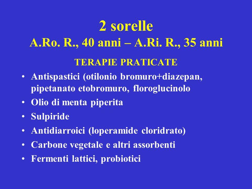 2 sorelle A.Ro. R., 40 anni – A.Ri. R., 35 anni TERAPIE PRATICATE Antispastici (otilonio bromuro+diazepan, pipetanato etobromuro, floroglucinolo Olio
