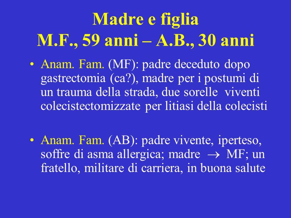 Madre e figlia M.F., 59 anni – A.B., 30 anni Anam.