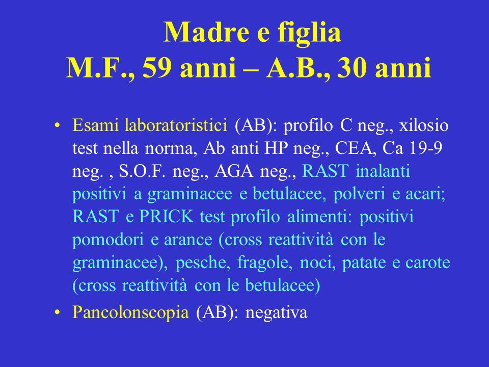 Madre e figlia M.F., 59 anni – A.B., 30 anni Esami laboratoristici (AB): profilo C neg., xilosio test nella norma, Ab anti HP neg., CEA, Ca 19-9 neg., S.O.F.
