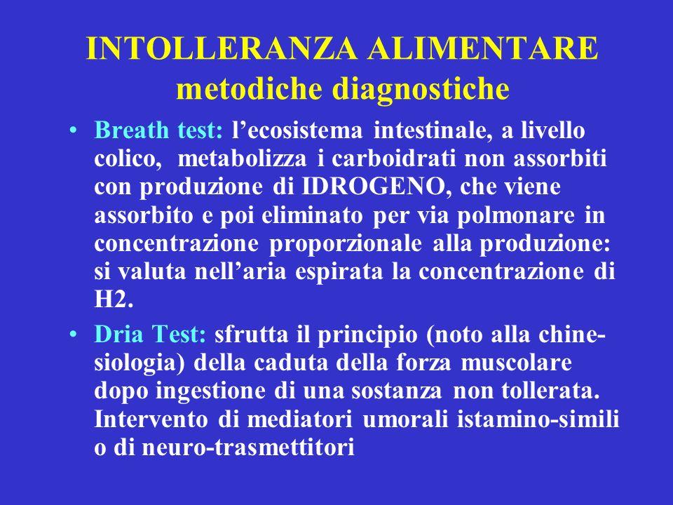 INTOLLERANZA ALIMENTARE metodiche diagnostiche Breath test: lecosistema intestinale, a livello colico, metabolizza i carboidrati non assorbiti con produzione di IDROGENO, che viene assorbito e poi eliminato per via polmonare in concentrazione proporzionale alla produzione: si valuta nellaria espirata la concentrazione di H2.