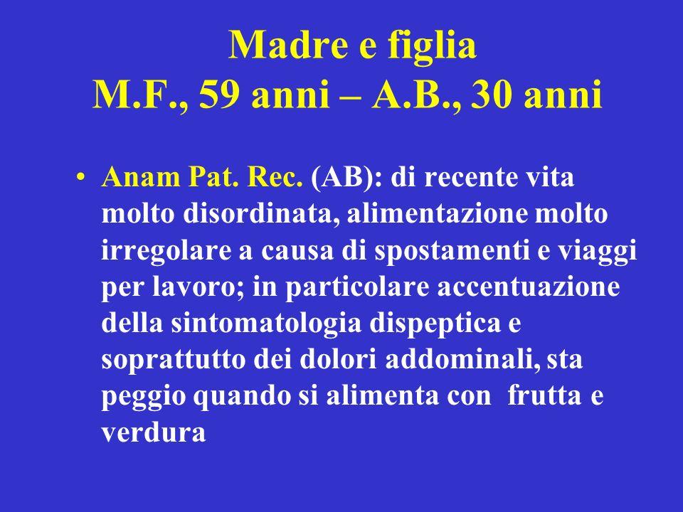 Madre e figlia M.F., 59 anni – A.B., 30 anni Anam Pat.