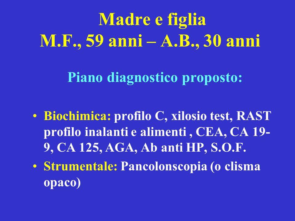 Madre e figlia M.F., 59 anni – A.B., 30 anni Piano diagnostico proposto: Biochimica: profilo C, xilosio test, RAST profilo inalanti e alimenti, CEA, CA 19- 9, CA 125, AGA, Ab anti HP, S.O.F.