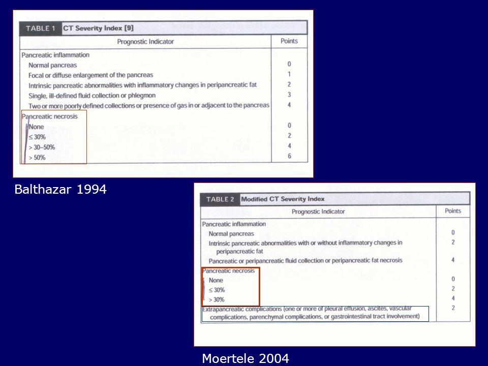 Balthazar 1994 Moertele 2004