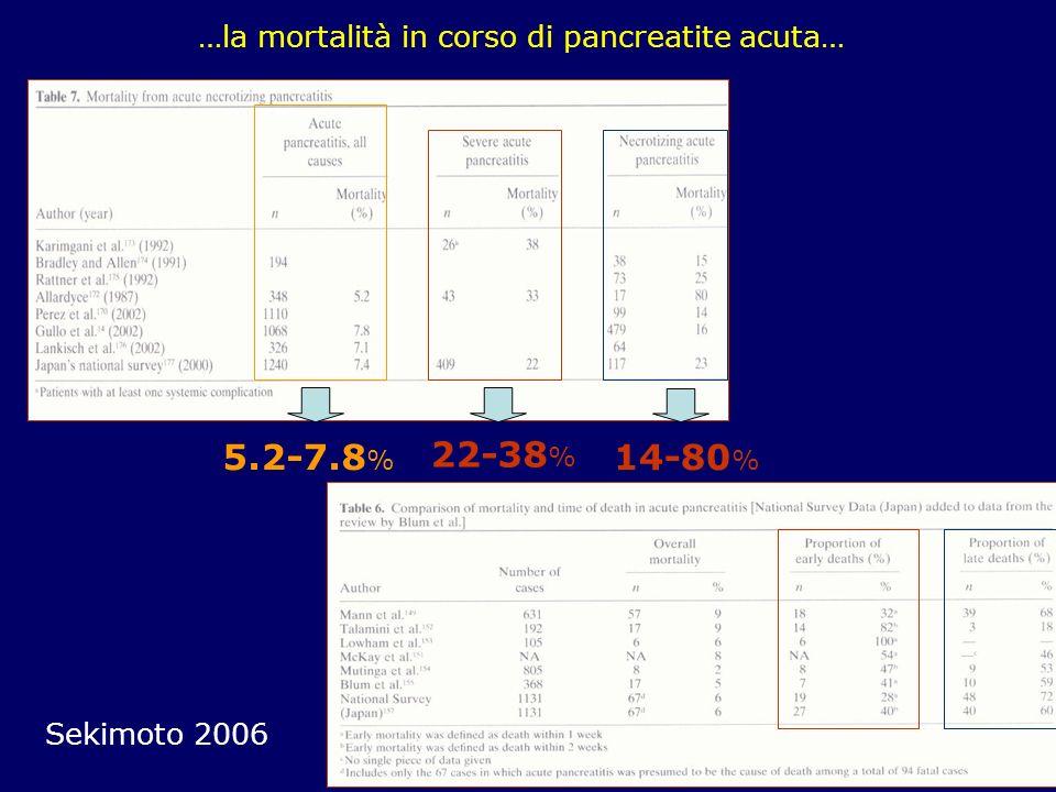 …la mortalità in corso di pancreatite acuta… 22-38 % 14-80 % Sekimoto 2006 5.2-7.8 %