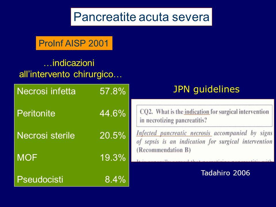 Pancreatite acuta severa ProInf AISP 2001 …indicazioni allintervento chirurgico… Necrosi infetta57.8% Peritonite44.6% Necrosi sterile20.5% MOF19.3% Pseudocisti 8.4% Tadahiro 2006 JPN guidelines