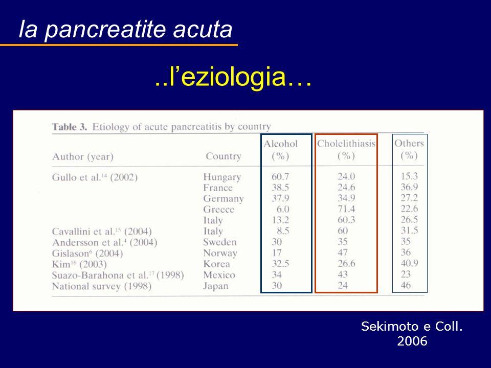 la pancreatite acuta..leziologia… Sekimoto e Coll. 2006