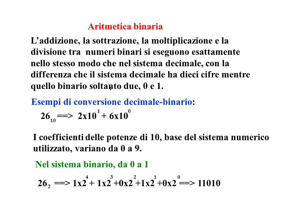 Aritmetica binaria Laddizione, la sottrazione, la moltiplicazione e la divisione tra numeri binari si eseguono esattamente nello stesso modo che nel s