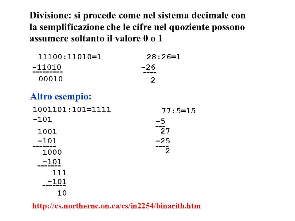 Divisione: si procede come nel sistema decimale con la semplificazione che le cifre nel quoziente possono assumere soltanto il valore 0 o 1 11100:1101