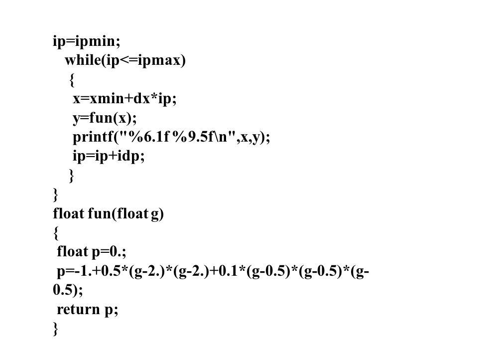 ip=ipmin; while(ip<=ipmax) { x=xmin+dx*ip; y=fun(x); printf(