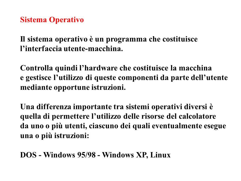 Sistema Operativo Il sistema operativo è un programma che costituisce linterfaccia utente-macchina. Controlla quindi lhardware che costituisce la macc